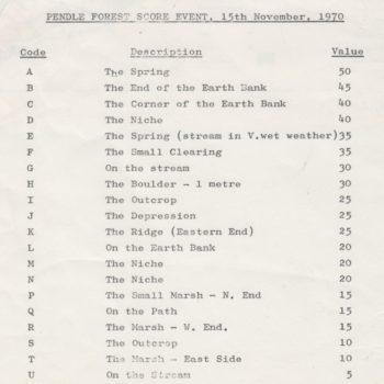 Dean Clough Control Descriptions 1970
